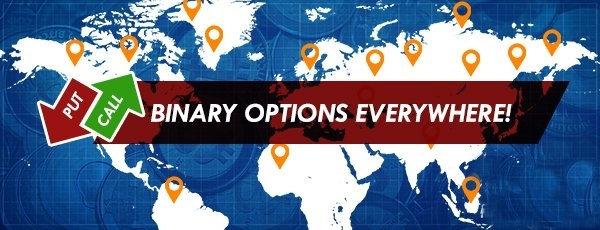 Options trading duration