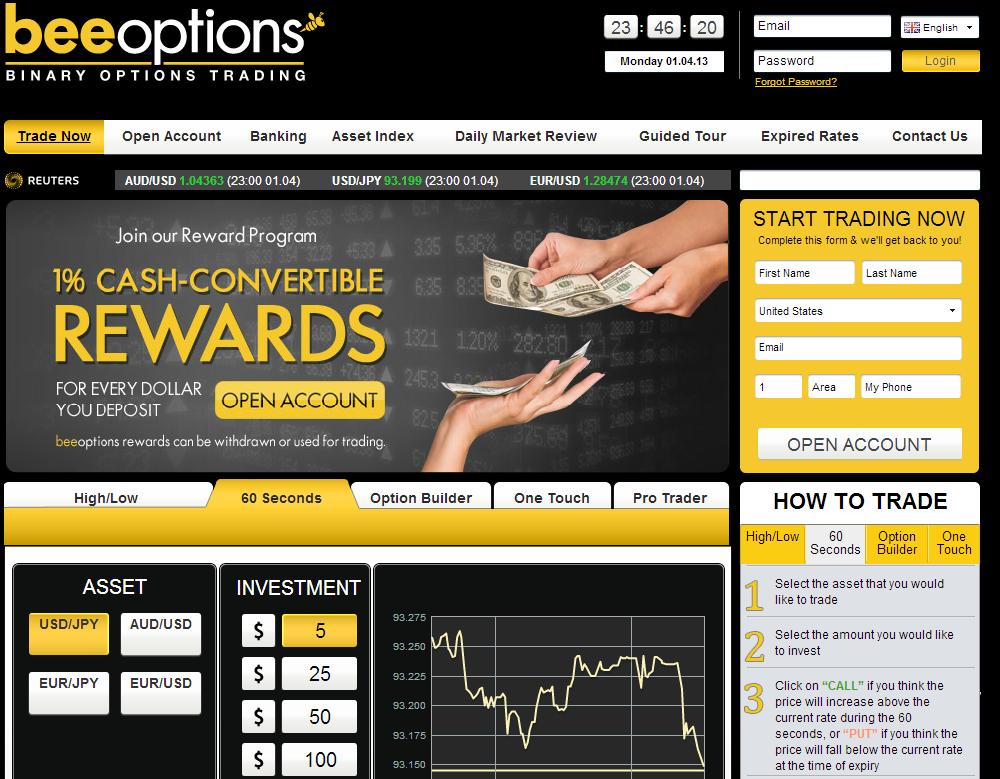 Beeoptions binary trading