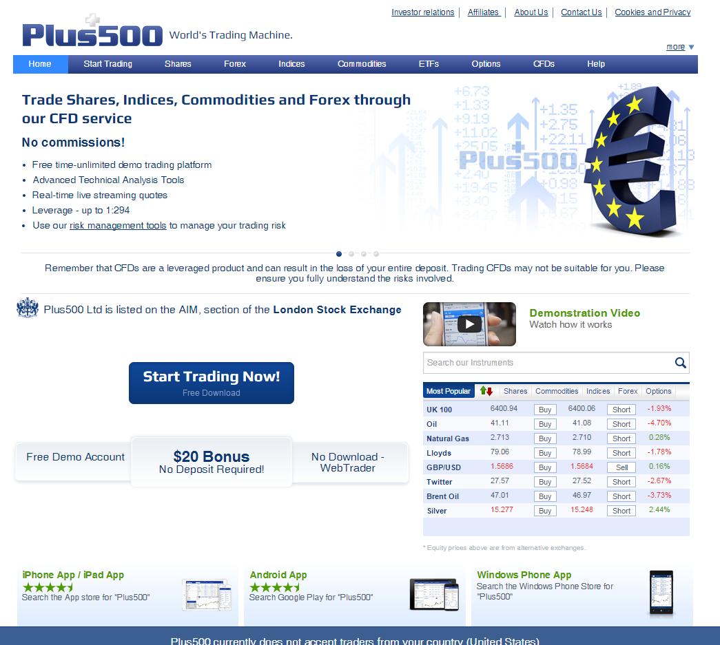 Forex trading plus 500