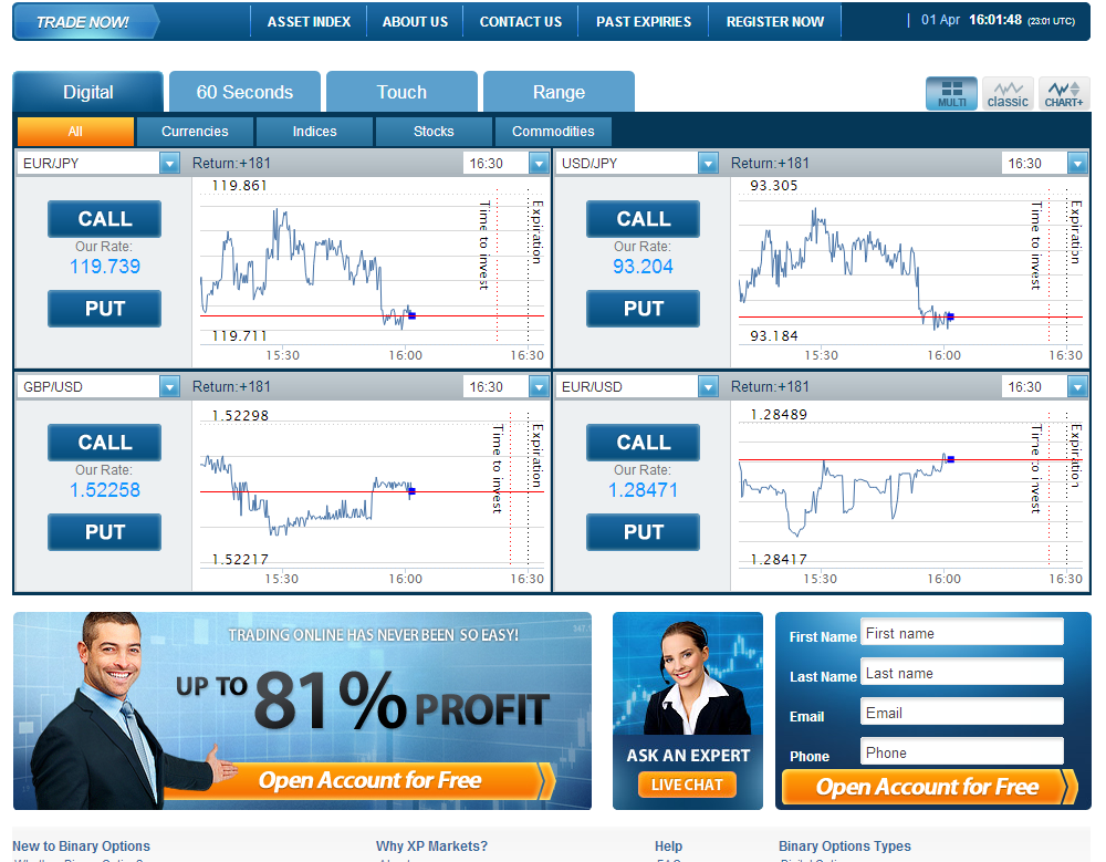 No touch binary options brokers xp