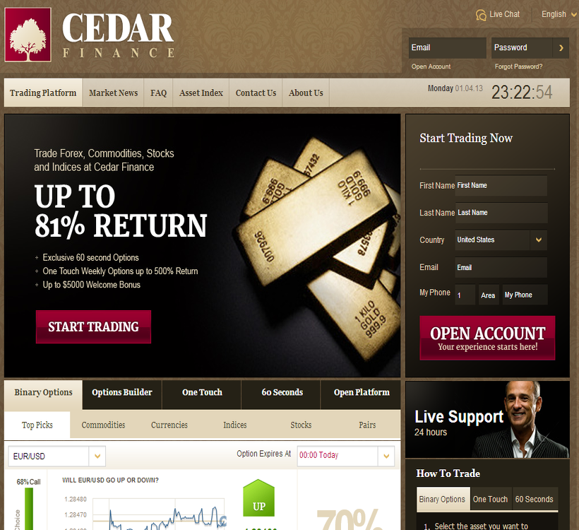 Cedar finance binary options video tutorial