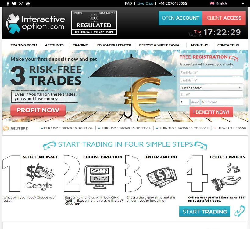 Interactive broker option trading