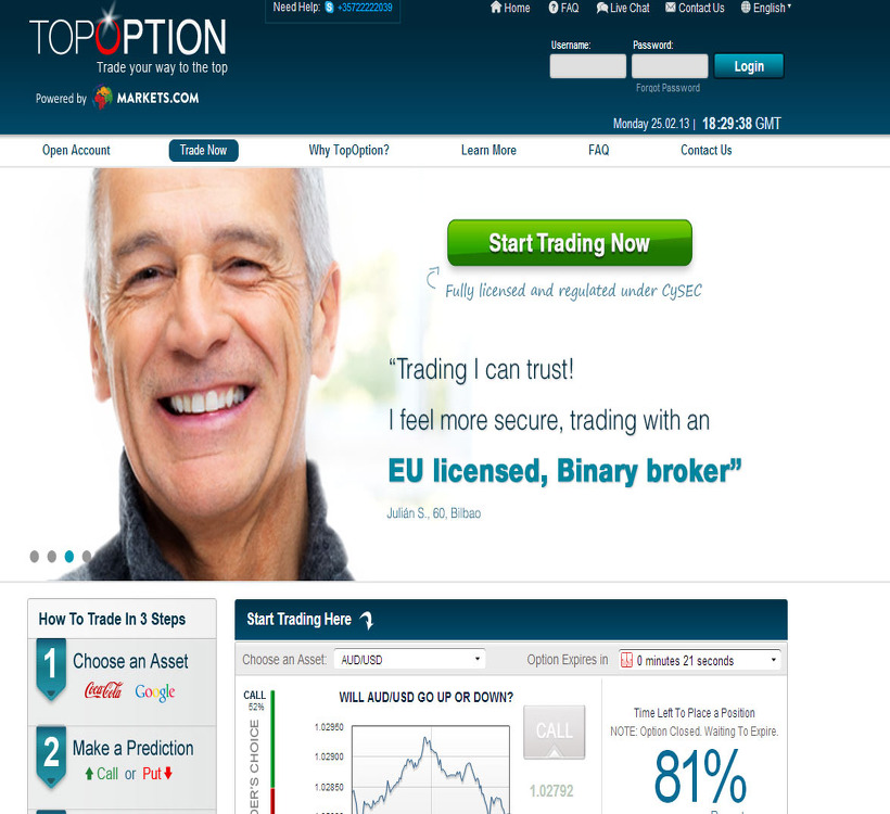 Options commissions interactive brokers