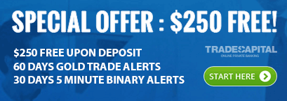 Options trading online community