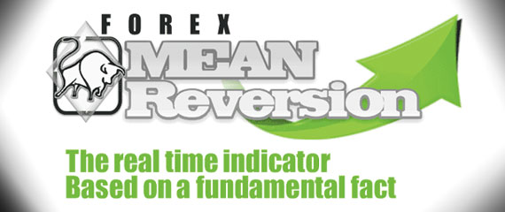 Mean reversion strategy futures